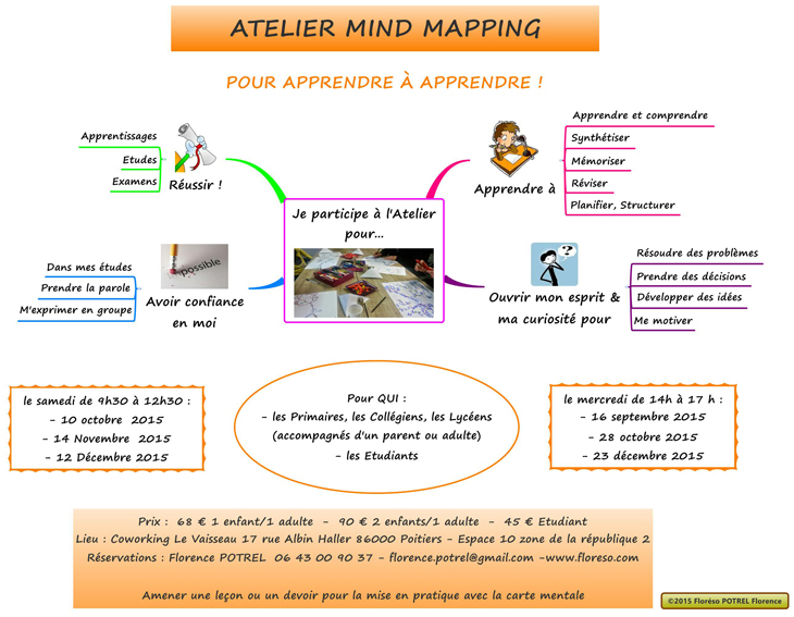 Atelier mind mapping le 10 octobre poitiers for Outils multifonction poitiers