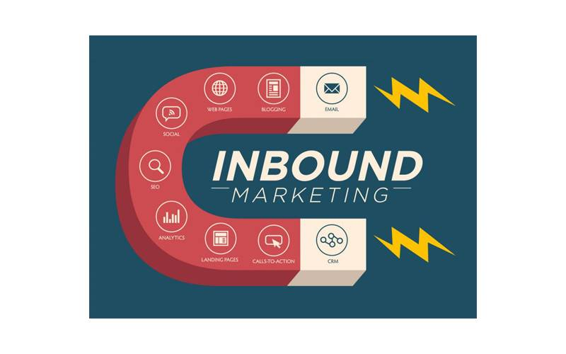 Que signifie l'inbound marketing ?